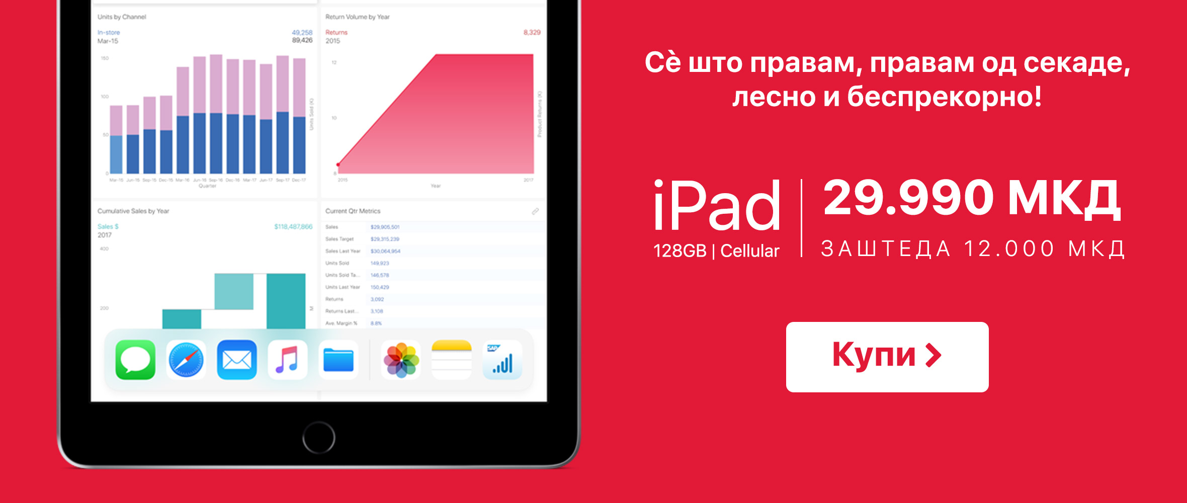 iPad Cell 128GB